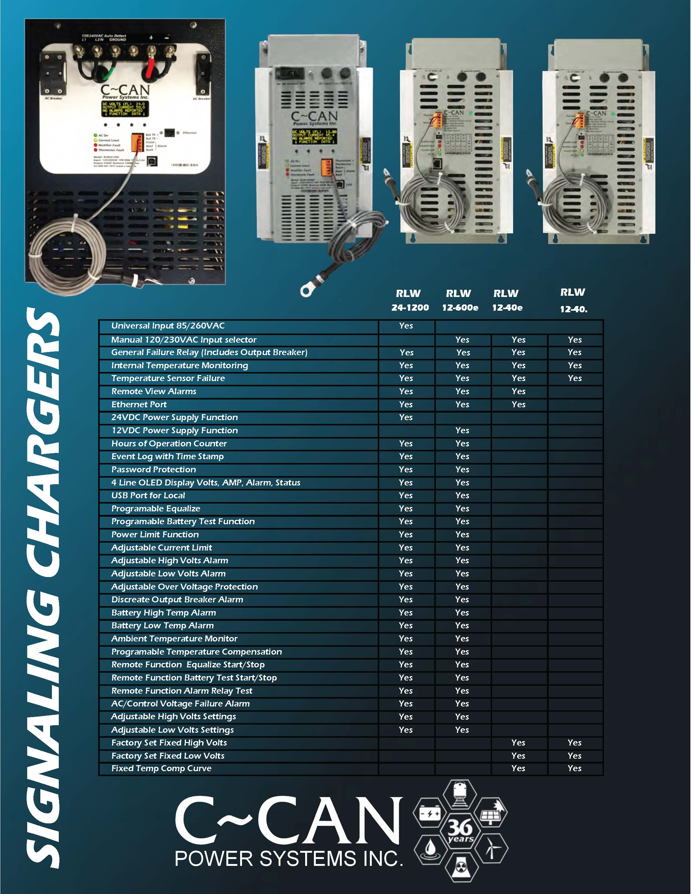 Ccan Power Systems Inc Rectifiers Converters Inverters Batteries 115 Vac Schematic Usb Chargers Rail